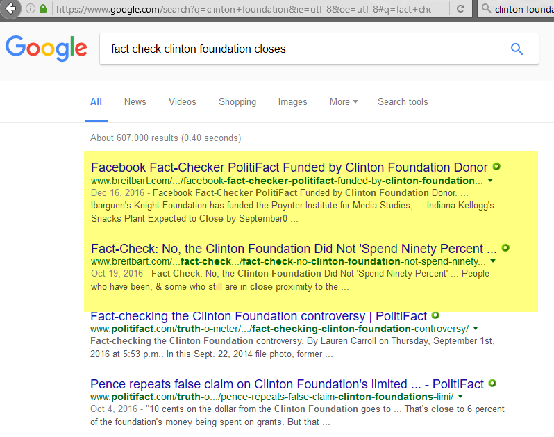 Search term: fact check clinton foundation closes, 1-20-2017